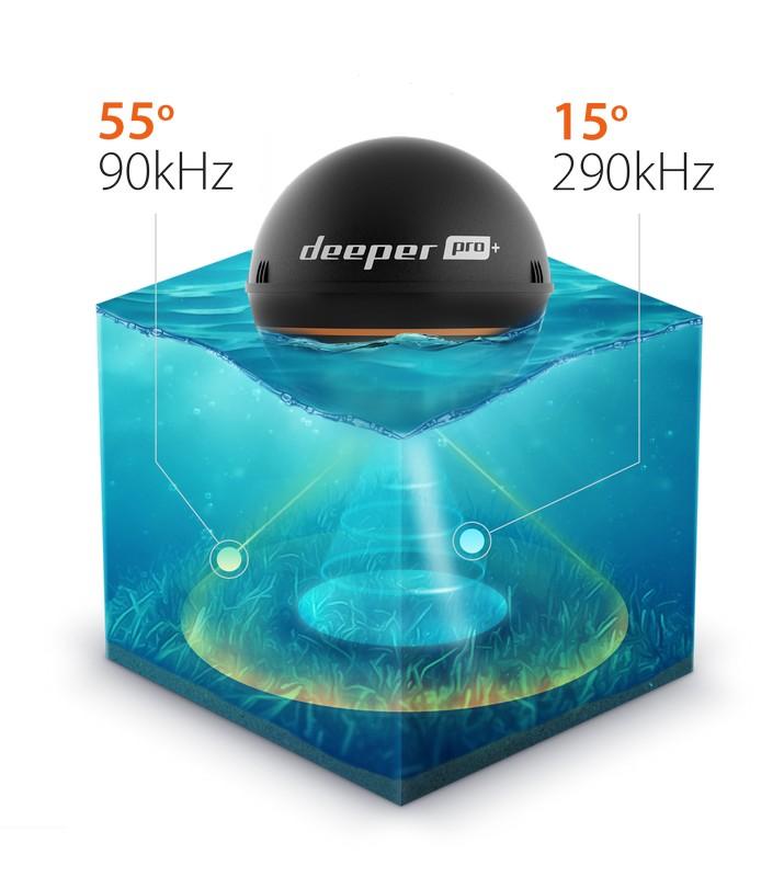 Bezdrátový, nahazovací Deeper Smart Sonar PRO+ je nejlepší z celé série. Používá k přenosu přesnějších dat ze sonaru do vašeho smartphonu nebo tabletu připojení Wi-Fi. Deeper Smart Sonar PRO+ obsahuje vysoce přesný interní přijímač GPS, který vytváří hloubkové mapy při rybaření ze břehu nebo z lodi. Díky tomu je Deeper Smart Sonar PRO+ jediný nahazovací echolokátor, který vám nabízí přístup k přesným funkcím a datům pro vyhledávání ryb, které byly dříve k dipozici pouze na konzolích rybářských lodí.